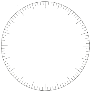circle with 100 tic marks